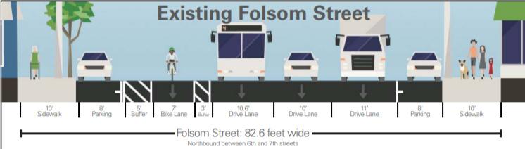 Folsom Street As Is